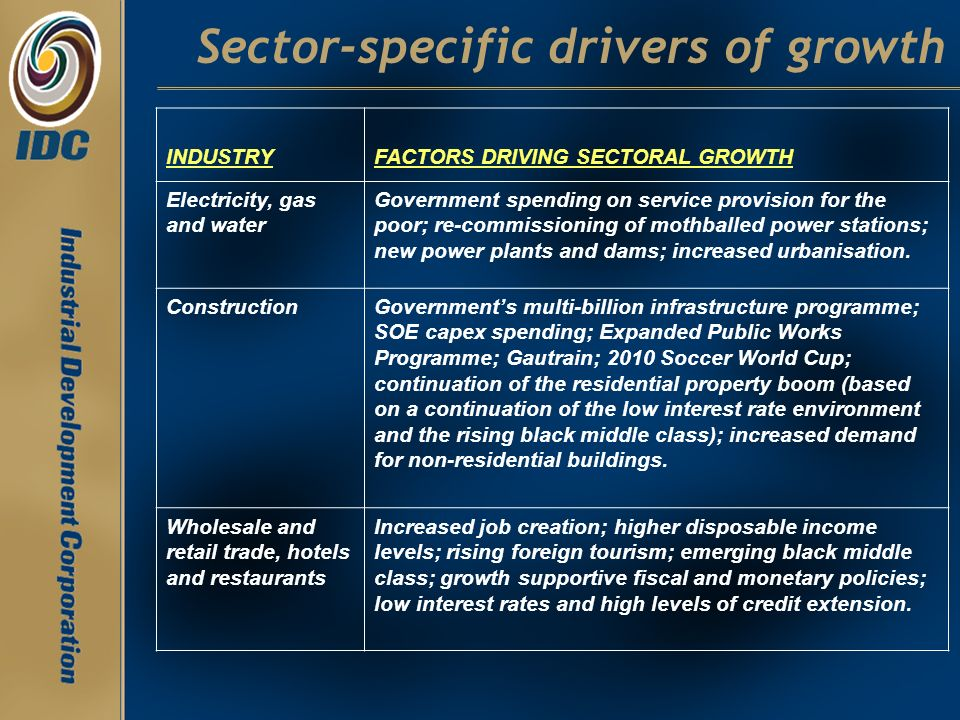 Sector-specific drivers of growth INDUSTRYFACTORS DRIVING SECTORAL GROWTH Transport, storage and communication Innovative products and services in telecommunication; under-serviced area licences; more efficient logistics system such as an improved rail and road network, harbour and port facilities.