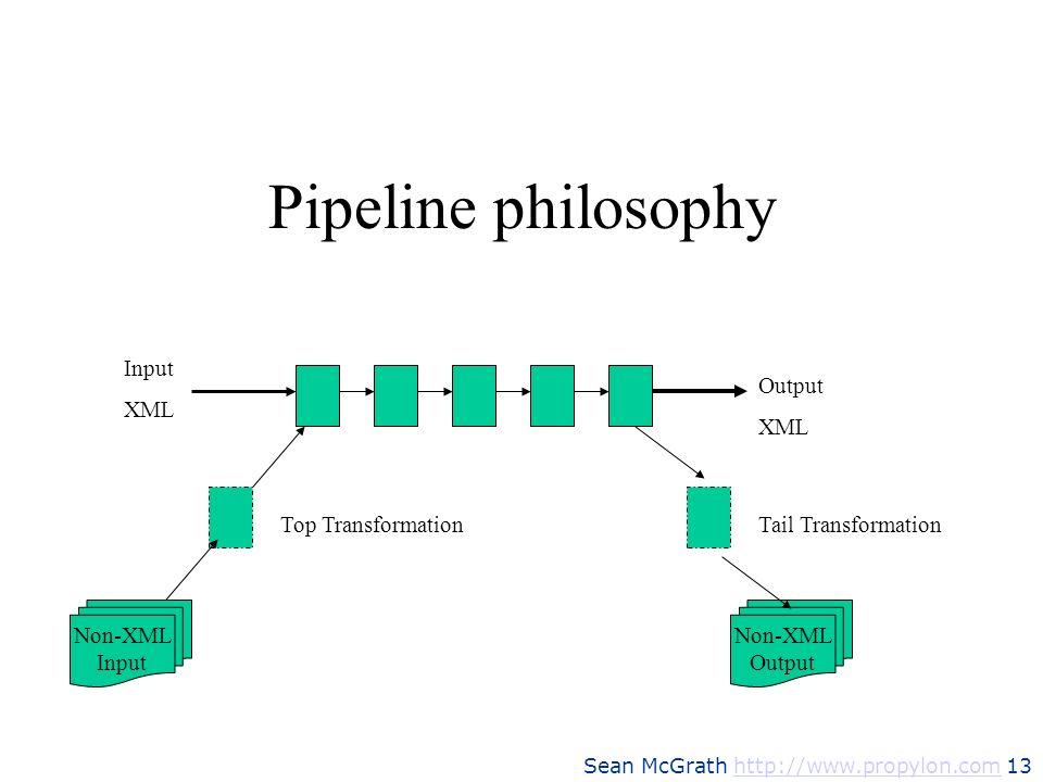 Sean McGrath http://www.propylon.com 13http://www.propylon.com Pipeline philosophy Input XML Output XML Non-XML Input Top Transformation Non-XML Outpu