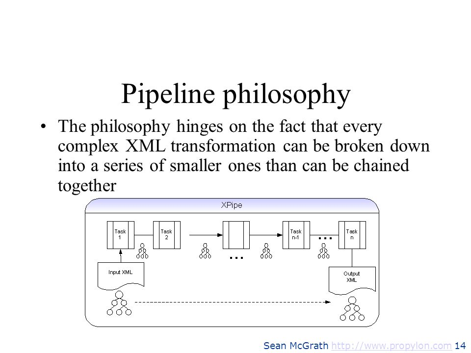 Sean McGrath http://www.propylon.com 14http://www.propylon.com Pipeline philosophy The philosophy hinges on the fact that every complex XML transforma