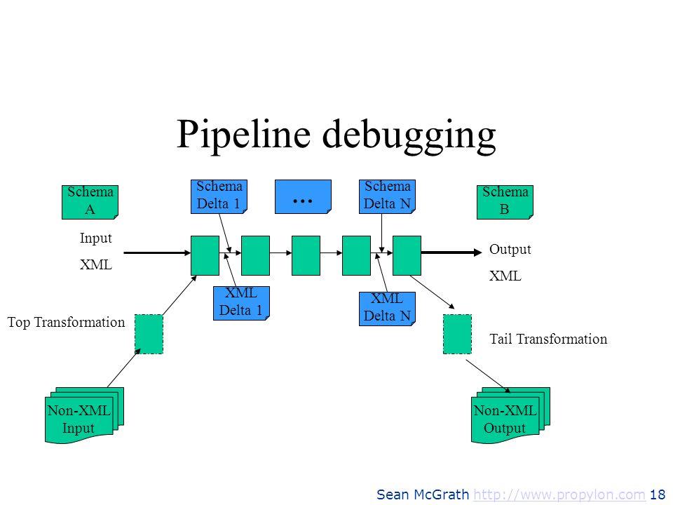 Sean McGrath http://www.propylon.com 18http://www.propylon.com Pipeline debugging Input XML Output XML Non-XML Input Top Transformation Non-XML Output