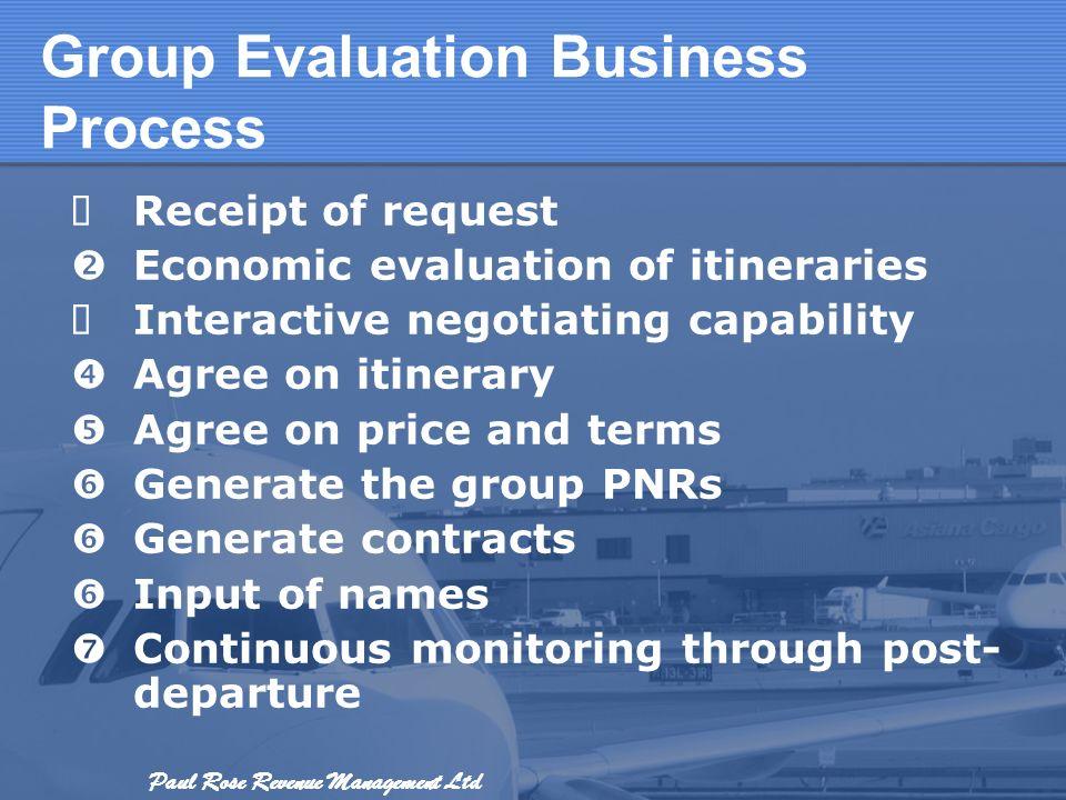 Paul Rose Revenue Management Ltd Group Evaluation Business Process Receipt of request Economic evaluation of itineraries Interactive negotiating capab