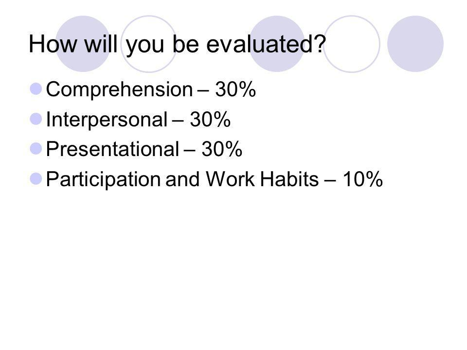How will you be evaluated? Comprehension – 30% Interpersonal – 30% Presentational – 30% Participation and Work Habits – 10%