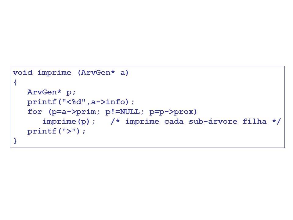 void imprime (ArvGen* a) { ArvGen* p; printf(