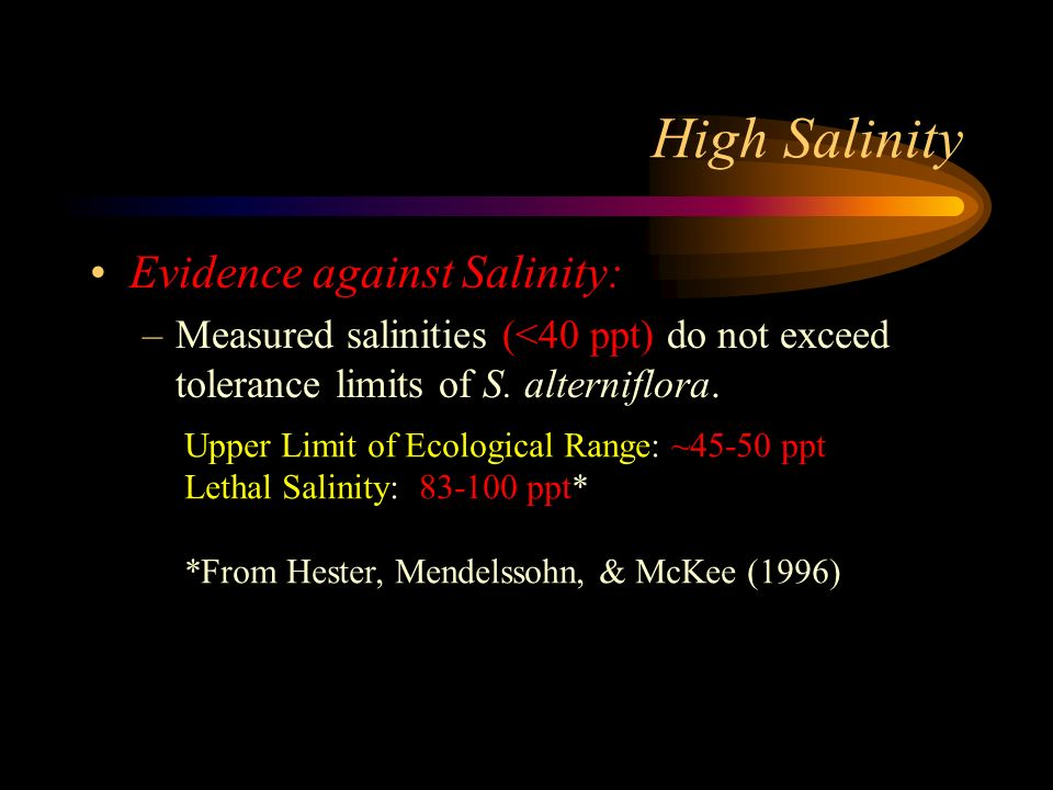 High Salinity Evidence against Salinity: –Measured salinities (<40 ppt) do not exceed tolerance limits of S. alterniflora. Upper Limit of Ecological R