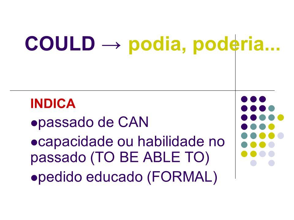 COULD podia, poderia... INDICA passado de CAN capacidade ou habilidade no passado (TO BE ABLE TO) pedido educado (FORMAL)