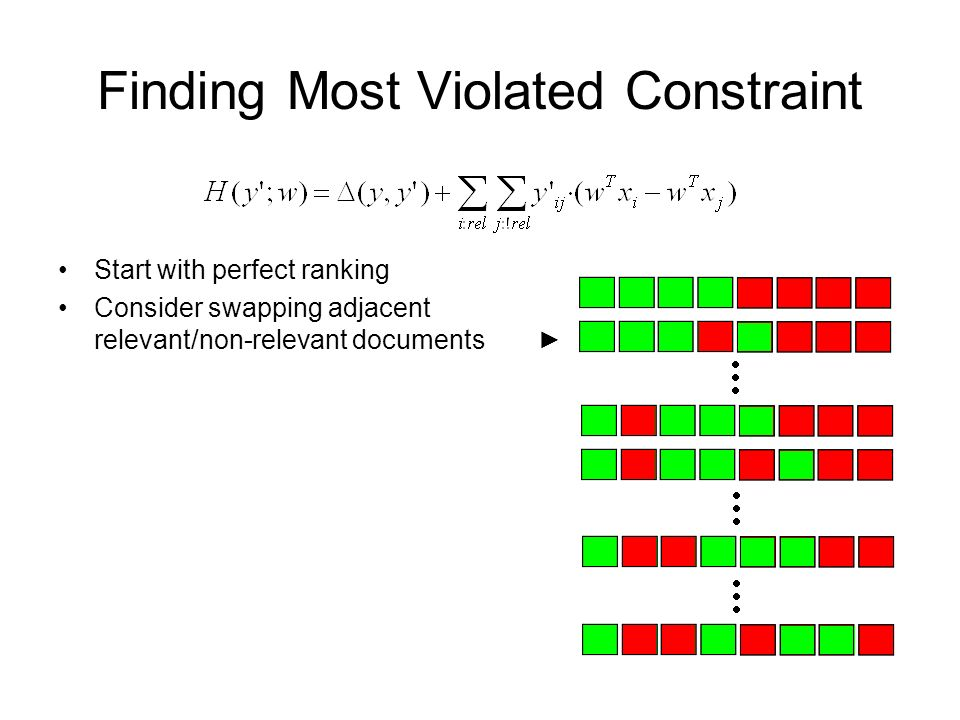 Finding Most Violated Constraint Start with perfect ranking Consider swapping adjacent relevant/non-relevant documents