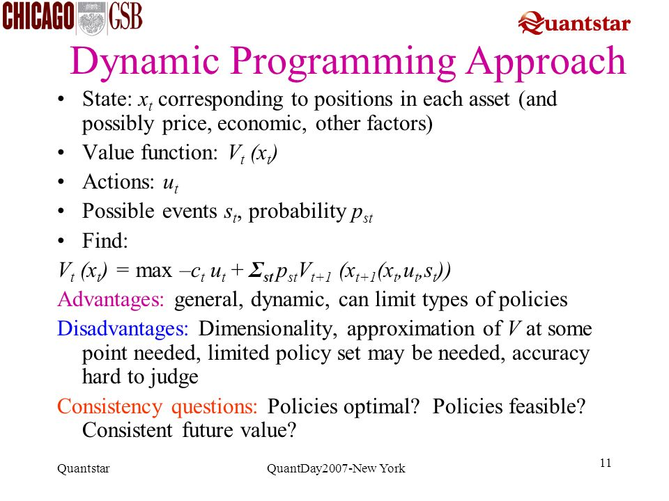 Quantstar QuantDay2007-New York 11 Dynamic Programming Approach State: x t corresponding to positions in each asset (and possibly price, economic, oth