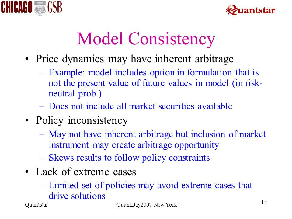 Quantstar QuantDay2007-New York 14 Model Consistency Price dynamics may have inherent arbitrage –Example: model includes option in formulation that is
