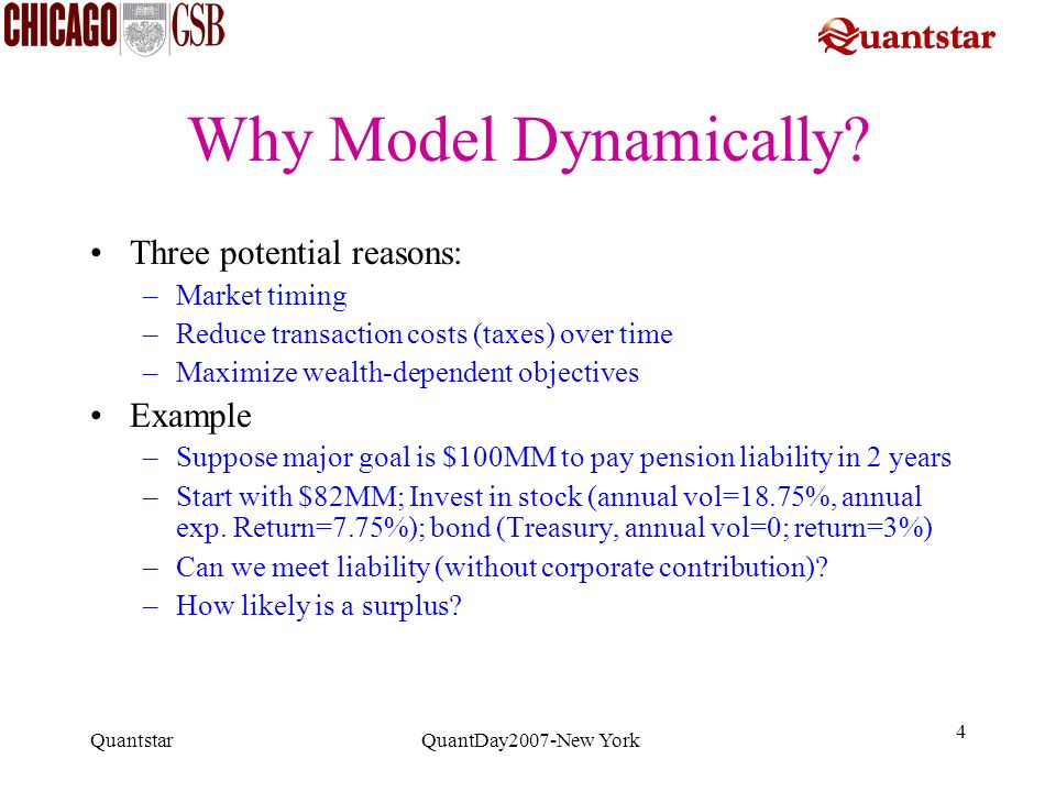 Quantstar QuantDay2007-New York 4 Why Model Dynamically? Three potential reasons: –Market timing –Reduce transaction costs (taxes) over time –Maximize
