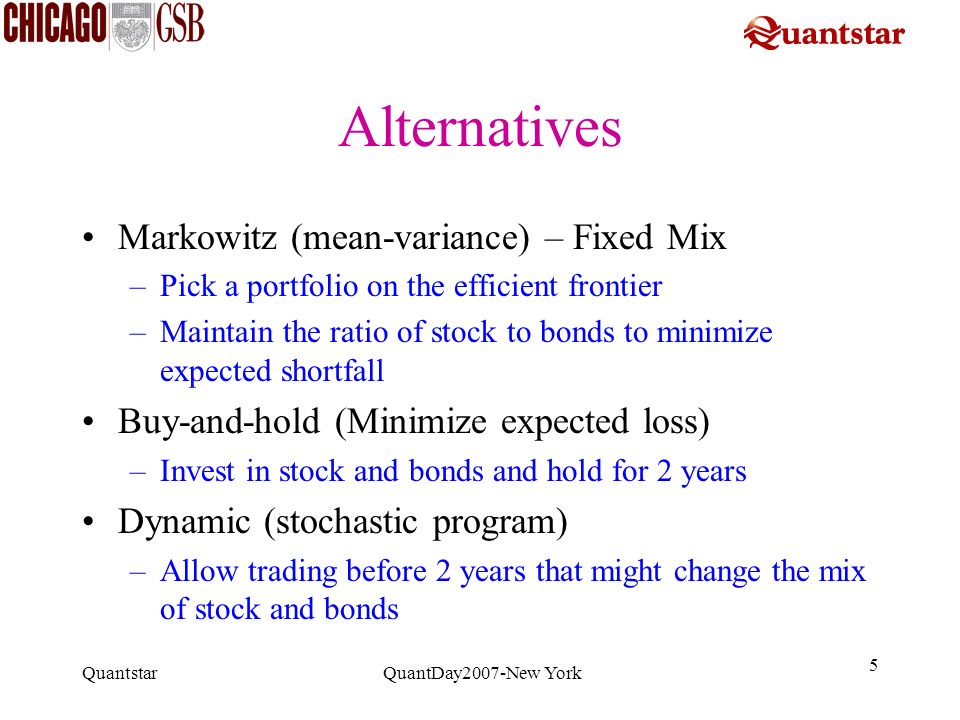 Quantstar QuantDay2007-New York 5 Alternatives Markowitz (mean-variance) – Fixed Mix –Pick a portfolio on the efficient frontier –Maintain the ratio o