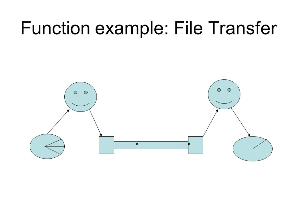 Function example: File Transfer