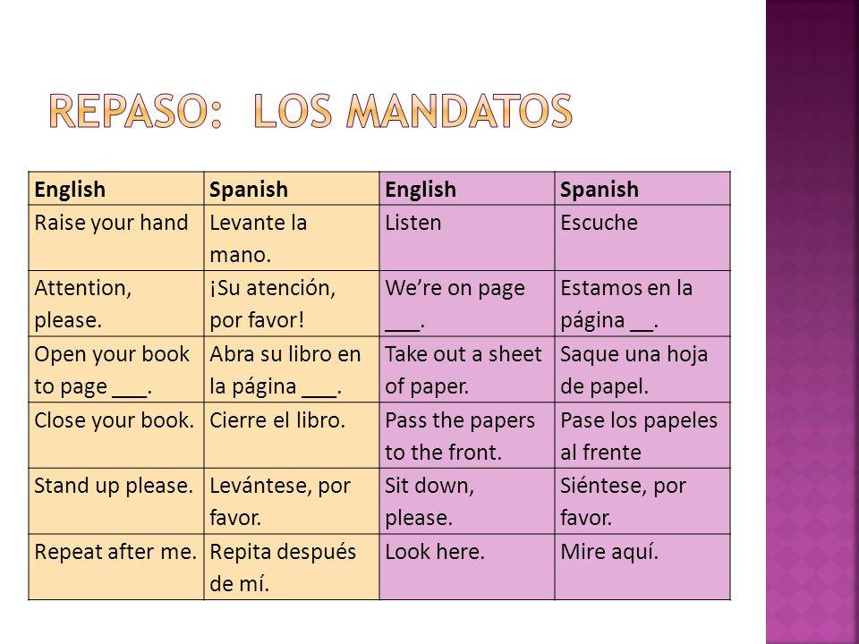 EnglishSpanishEnglishSpanish Raise your hand Levante la mano. ListenEscuche Attention, please. ¡Su atención, por favor! Were on page ___. Estamos en l
