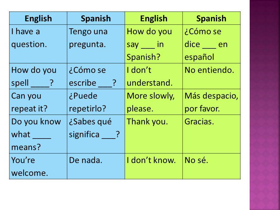 EnglishSpanishEnglishSpanish I have a question. Tengo una pregunta. How do you say ___ in Spanish? ¿Cómo se dice ___ en español How do you spell ____?
