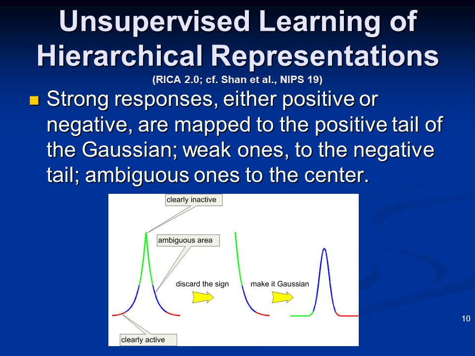 10 Unsupervised Learning of Hierarchical Representations (RICA 2.0; cf. Shan et al., NIPS 19) Strong responses, either positive or negative, are mappe