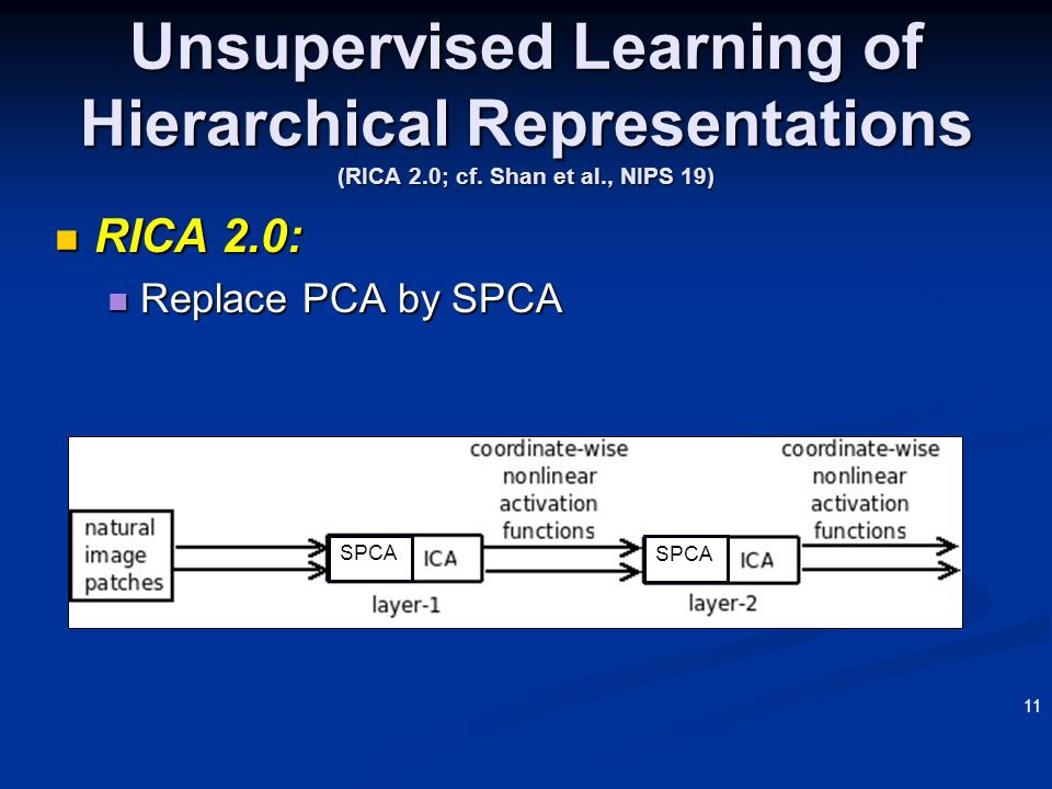11 Unsupervised Learning of Hierarchical Representations (RICA 2.0; cf. Shan et al., NIPS 19) RICA 2.0: RICA 2.0: Replace PCA by SPCA Replace PCA by S