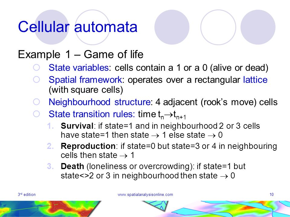 3 rd editionwww.spatialanalysisonline.com10 Cellular automata Example 1 – Game of life State variables: cells contain a 1 or a 0 (alive or dead) Spati