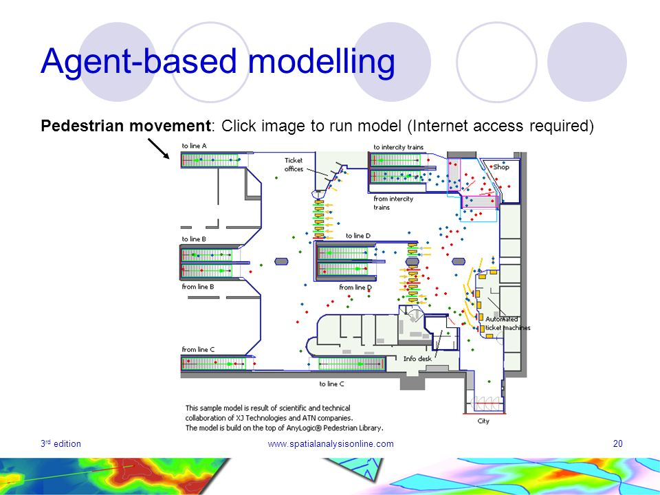 3 rd editionwww.spatialanalysisonline.com20 Agent-based modelling Pedestrian movement: Click image to run model (Internet access required)