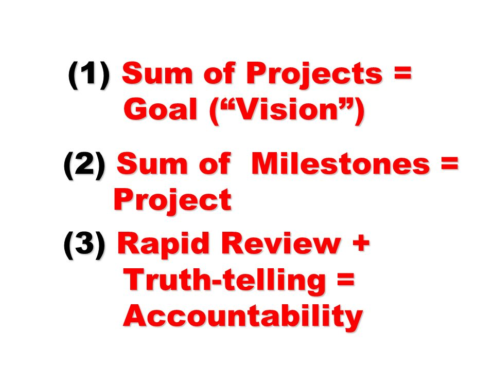 (1) Sum of Projects = Goal (Vision) (2) Sum of Milestones = Project (3) Rapid Review + Truth-telling = Accountability (1) Sum of Projects = Goal (Visi