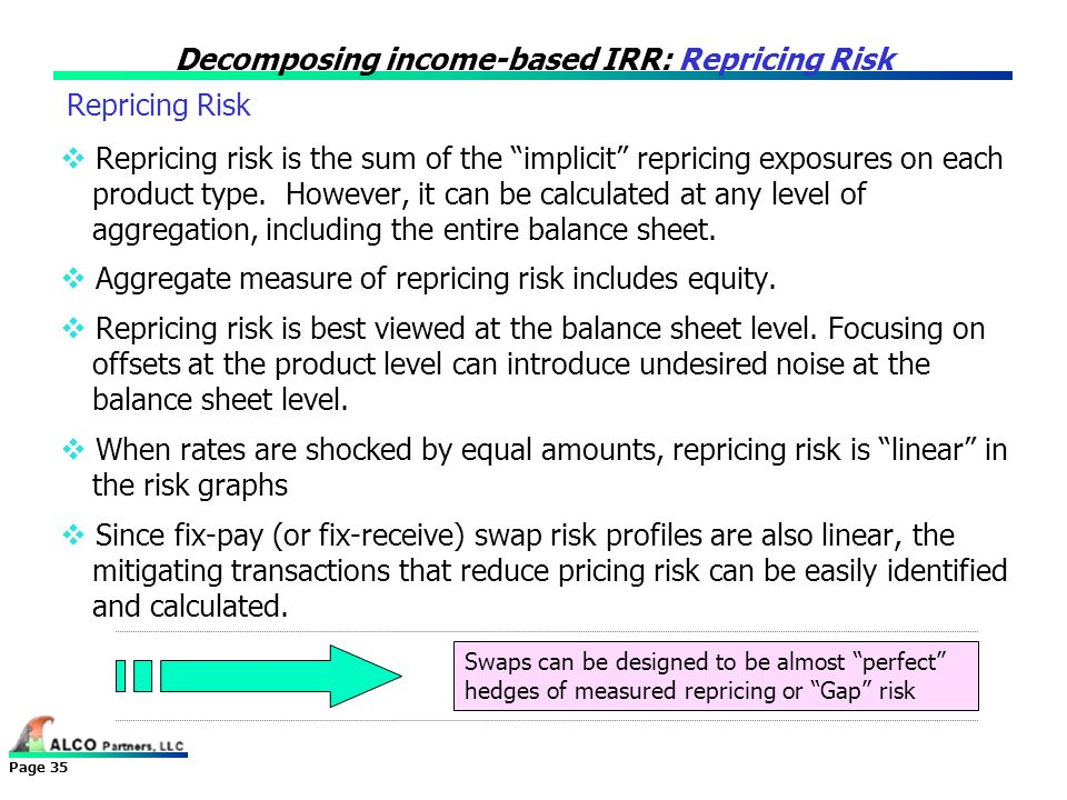 Page 35 Decomposing income-based IRR: Repricing Risk Repricing Risk Repricing risk is the sum of the implicit repricing exposures on each product type