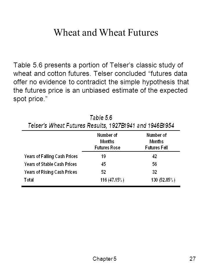 Chapter 527 Wheat and Wheat Futures Table 5.6 presents a portion of Telsers classic study of wheat and cotton futures. Telser concluded futures data o