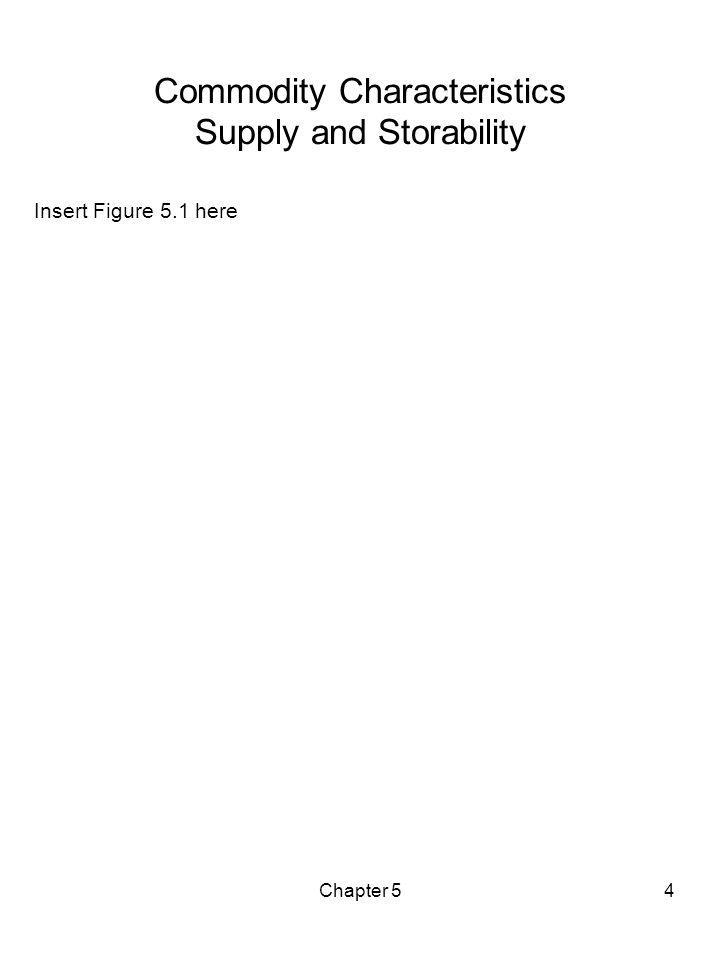Chapter 54 Commodity Characteristics Supply and Storability Insert Figure 5.1 here