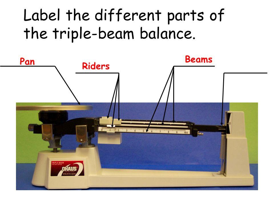 Label the different parts of the triple- beam balance. / Rotule las diferentes partes de una balanza de tres columnas. Pan Riders