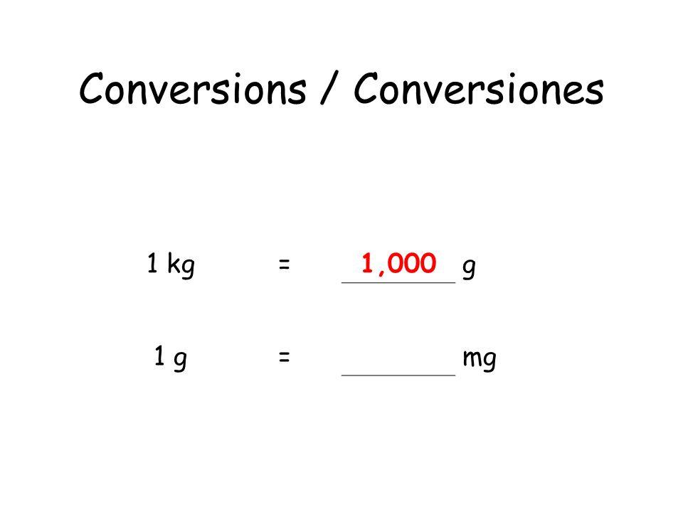 Conversions / Conversiones 1 kg=g 1 g=mg