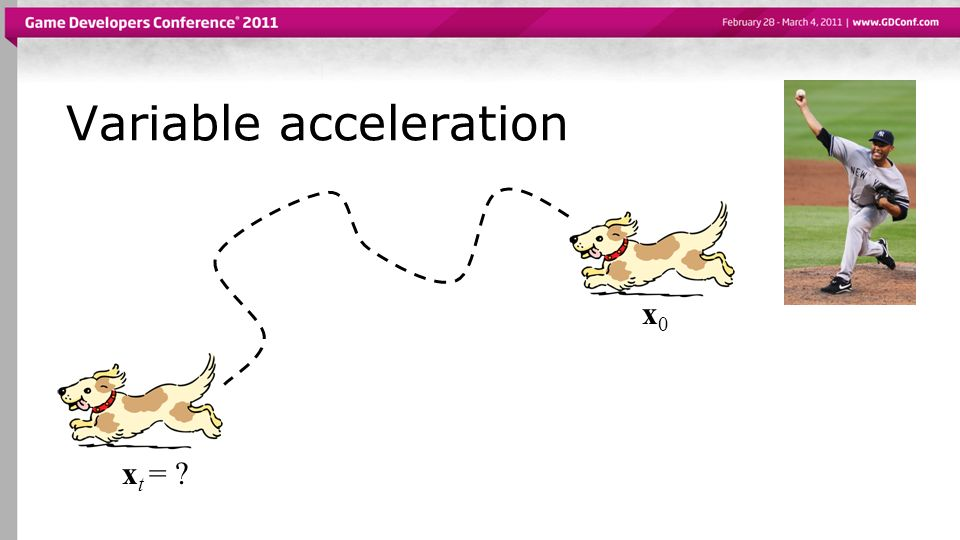 Variable acceleration x0x0 x t = ?