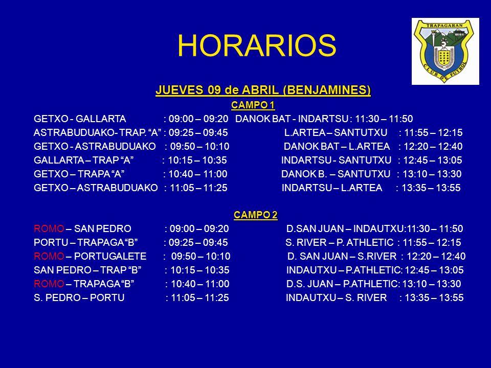 HORARIOS JUEVES 09 de ABRIL (BENJAMINES) CAMPO 1 CAMPO 1 GETXO - GALLARTA : 09:00 – 09:20 DANOK BAT - INDARTSU : 11:30 – 11:50 ASTRABUDUAKO- TRAP. A :