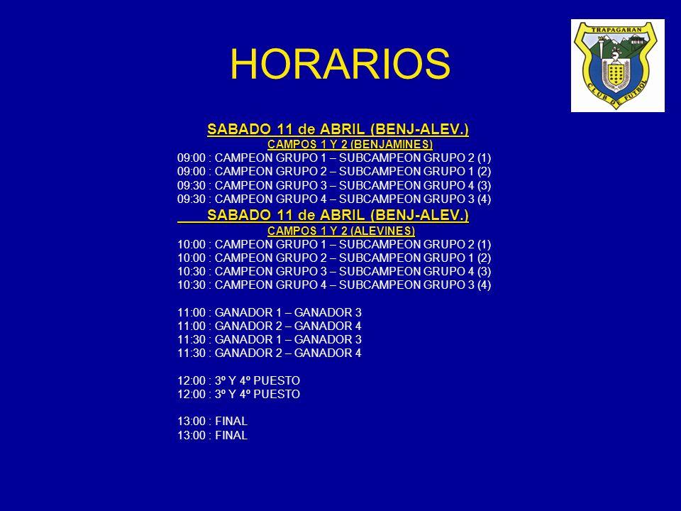 HORARIOS SABADO 11 de ABRIL (BENJ-ALEV.) SABADO 11 de ABRIL (BENJ-ALEV.) CAMPOS 1 Y 2 (BENJAMINES) CAMPOS 1 Y 2 (BENJAMINES) 09:00 : CAMPEON GRUPO 1 –