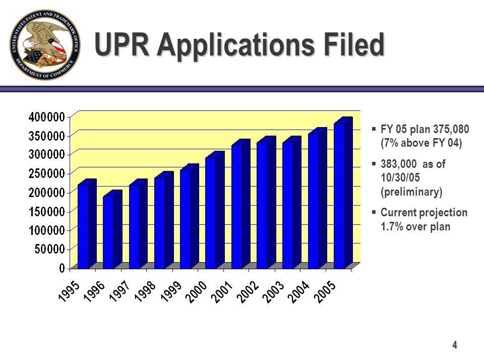 4 UPR Applications Filed FY 05 plan 375,080 (7% above FY 04) 383,000 as of 10/30/05 (preliminary) Current projection 1.7% over plan