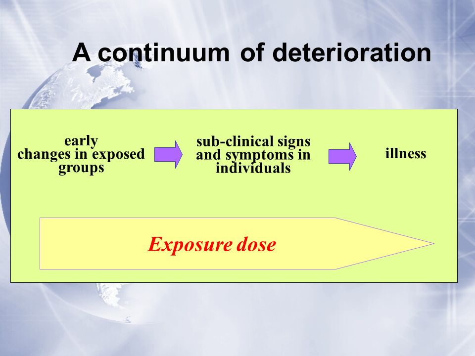 early changes in exposed groups illness Exposure dose A continuum of deterioration sub-clinical signs and symptoms in individuals