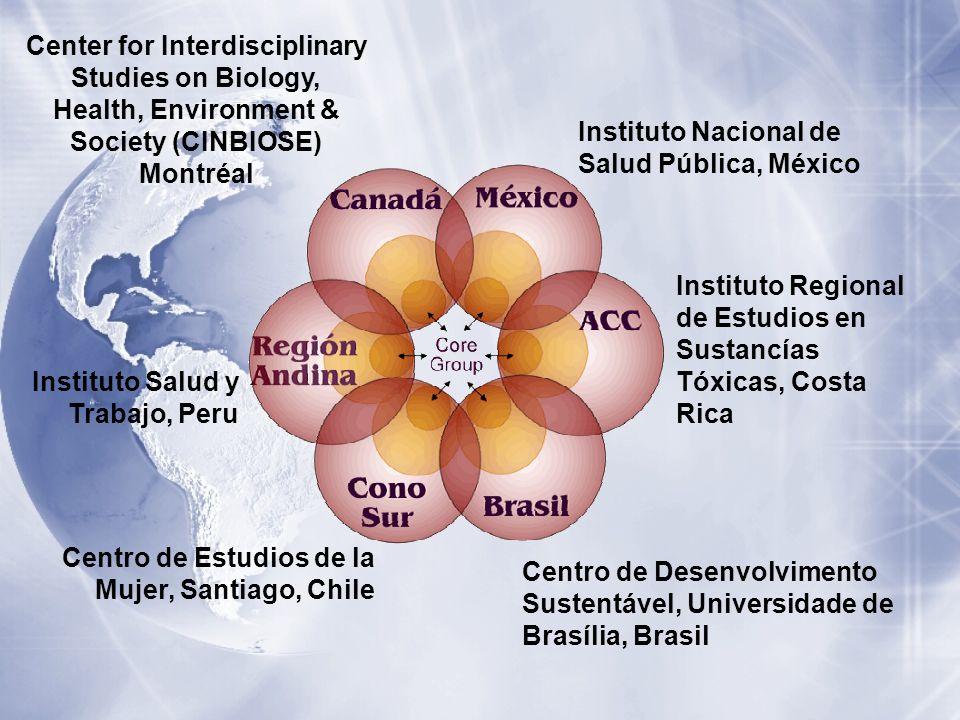 Instituto Nacional de Salud Pública, México Instituto Regional de Estudios en Sustancías Tóxicas, Costa Rica Centro de Desenvolvimento Sustentável, Un