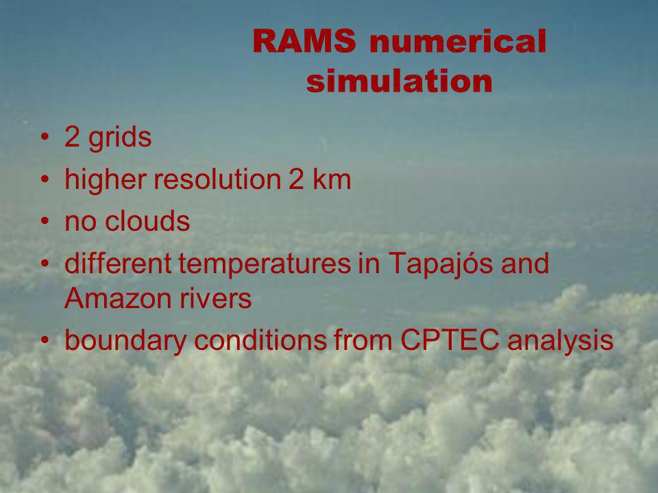 RAMS numerical simulation 2 grids higher resolution 2 km no clouds different temperatures in Tapajós and Amazon rivers boundary conditions from CPTEC analysis