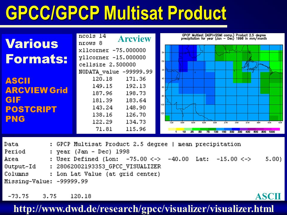 II International LBA Scientific Conference – Gilberto Vicente, 07/02, Manaus GPCC/GPCP Multisat Product Various Formats: ASCII ARCVIEW Grid GIF POSTCR