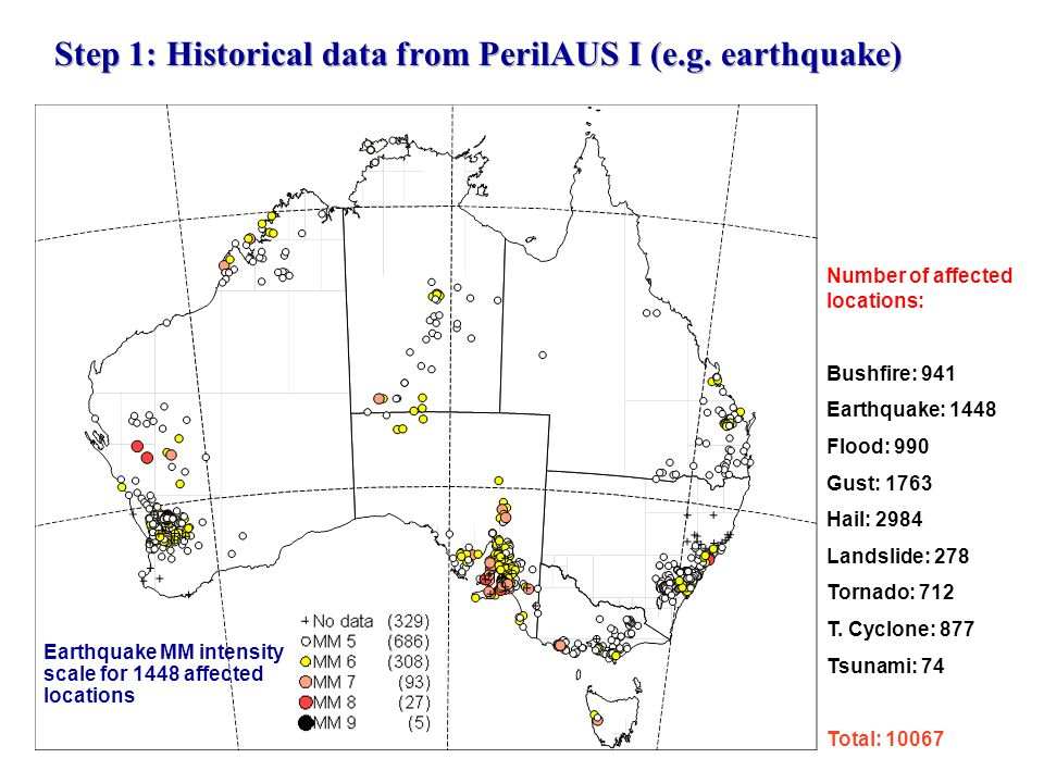 Step 1: Historical data from PerilAUS I (e.g. earthquake) Earthquake MM intensity scale for 1448 affected locations Number of affected locations: Bush