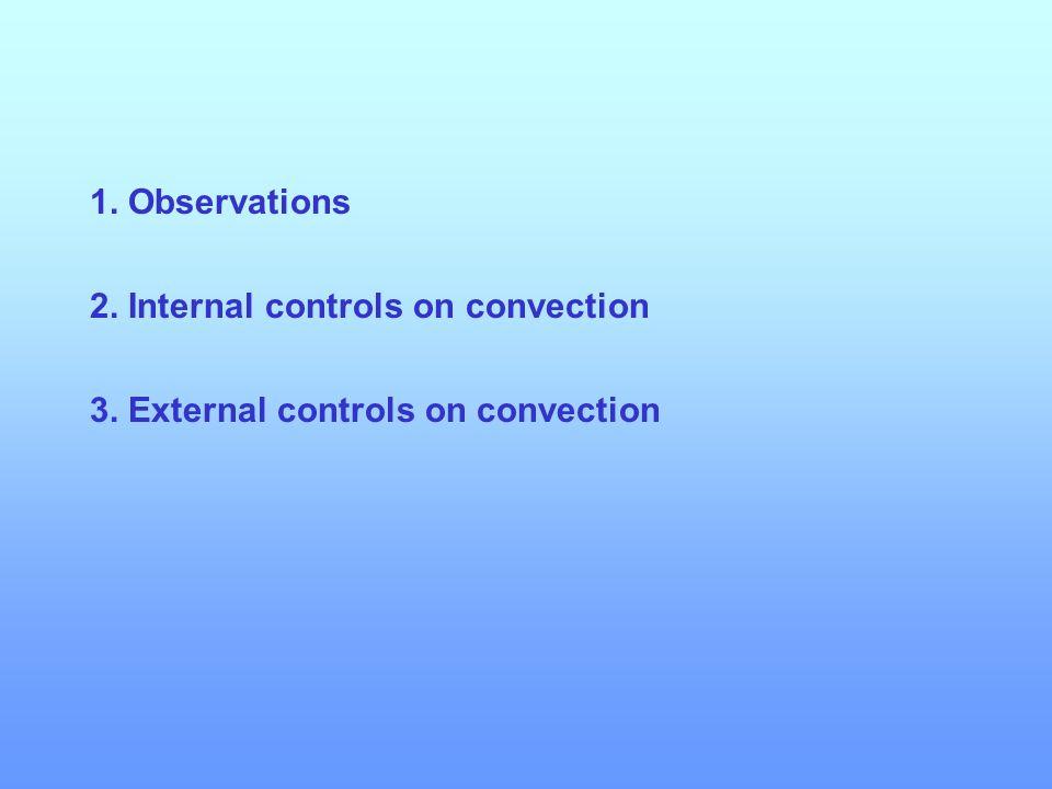 Non-convective trajectories Convective trajectories CO 2 CO