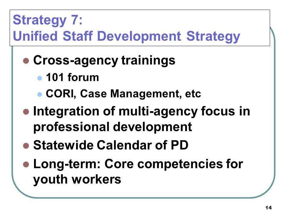 14 Cross-agency trainings 101 forum CORI, Case Management, etc Integration of multi-agency focus in professional development Statewide Calendar of PD
