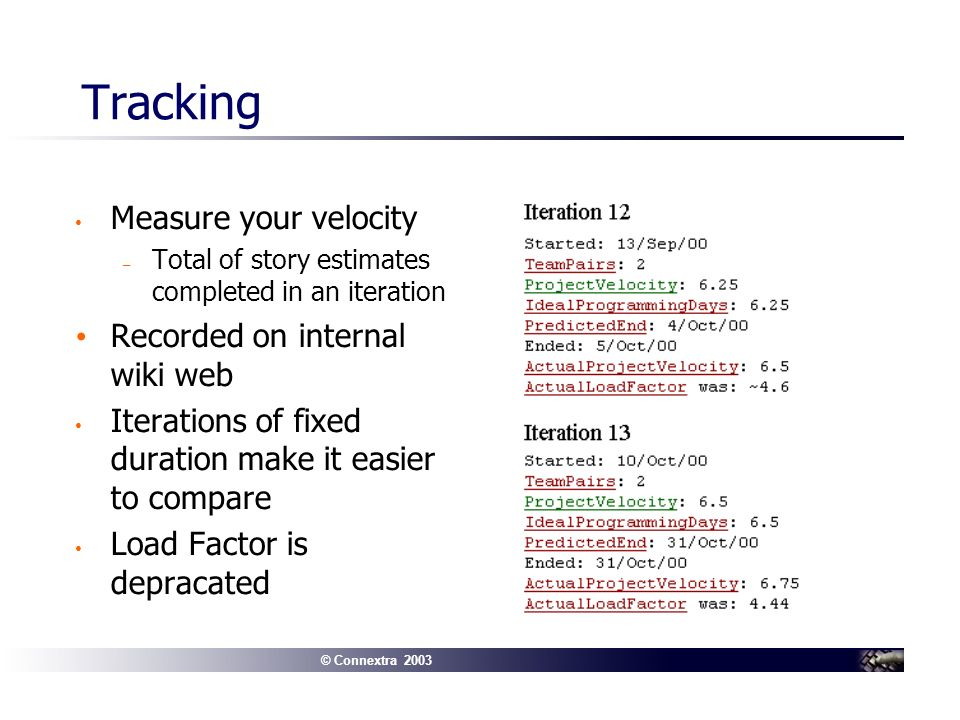 © Connextra 2003 Tracking Measure your velocity – Total of story estimates completed in an iteration Recorded on internal wiki web Iterations of fixed duration make it easier to compare Load Factor is depracated