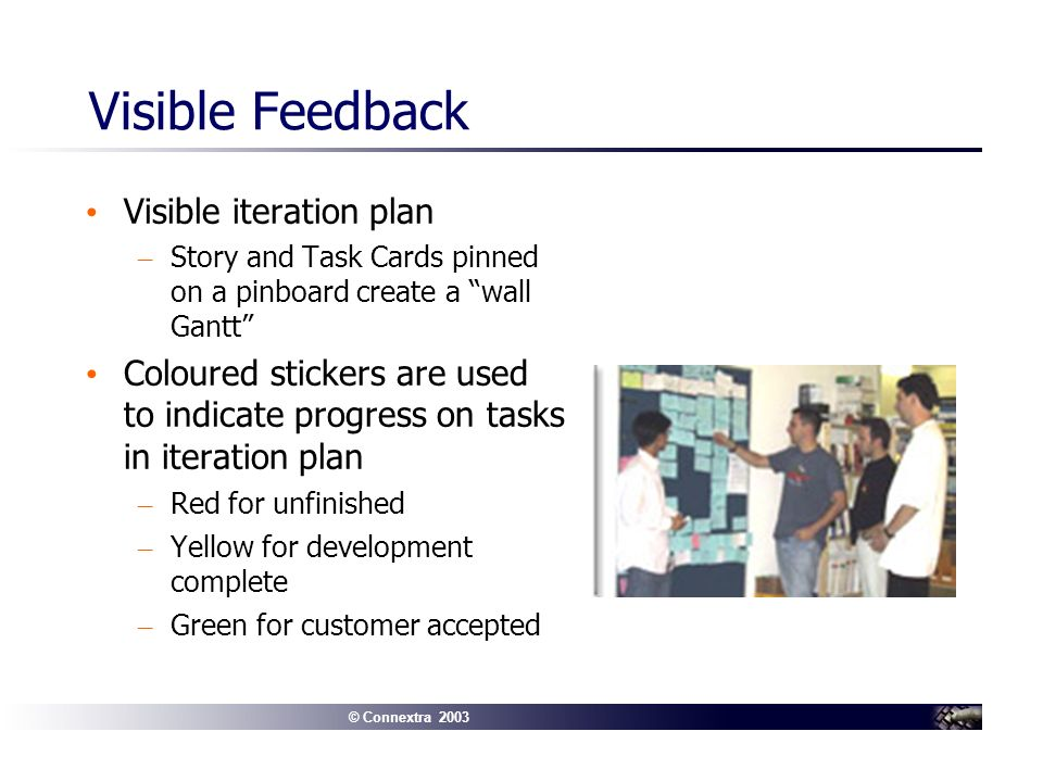 © Connextra 2003 Visible Feedback Visible iteration plan – Story and Task Cards pinned on a pinboard create a wall Gantt Coloured stickers are used to indicate progress on tasks in iteration plan – Red for unfinished – Yellow for development complete – Green for customer accepted