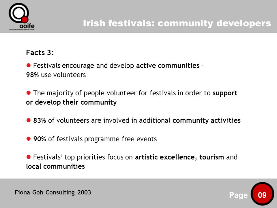 Irish festivals: community developers Page 09 Facts 3: Festivals encourage and develop active communities - 98% use volunteers The majority of people volunteer for festivals in order to support or develop their community 83% of volunteers are involved in additional community activities 90% of festivals programme free events Festivals top priorities focus on artistic excellence, tourism and local communities Fiona Goh Consulting 2003