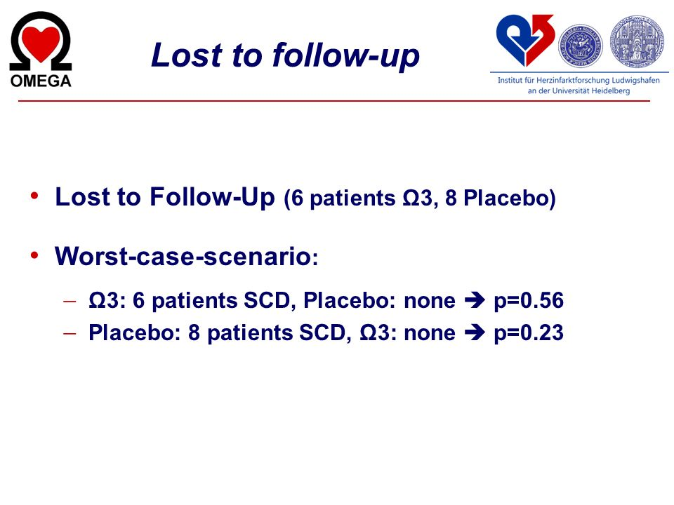 Lost to follow-up Lost to Follow-Up (6 patients Ω3, 8 Placebo) Worst-case-scenario : Ω3: 6 patients SCD, Placebo: none p=0.56 Placebo: 8 patients SCD,