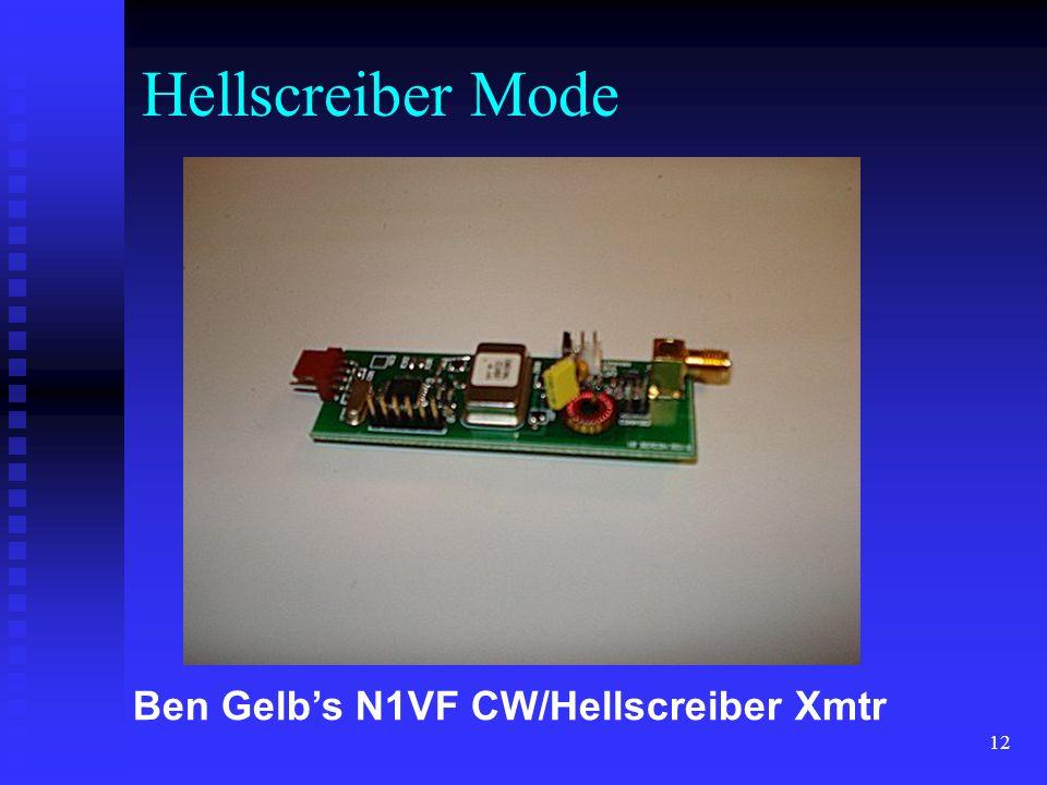 12 Ben Gelbs N1VF CW/Hellscreiber Xmtr Hellscreiber Mode