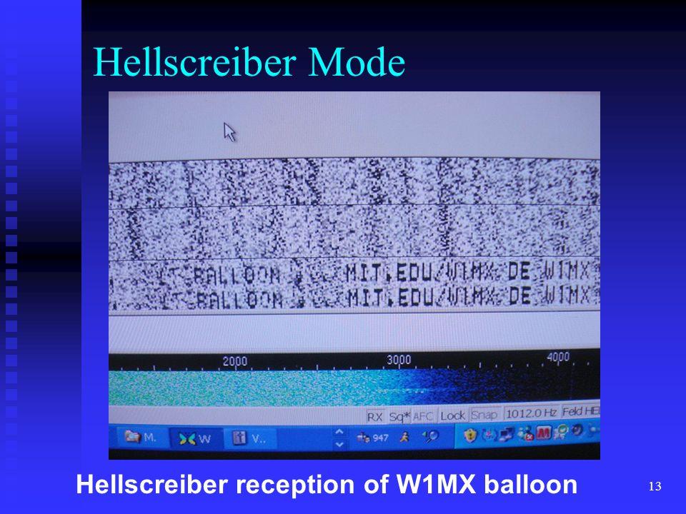 13 Hellscreiber reception of W1MX balloon Hellscreiber Mode