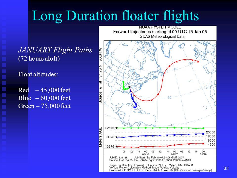 33 Long Duration floater flights JANUARY Flight Paths (72 hours aloft) Float altitudes: Red – 45,000 feet Blue – 60,000 feet Green – 75,000 feet