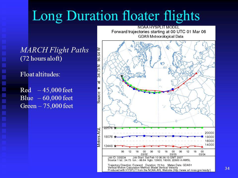 34 Long Duration floater flights MARCH Flight Paths (72 hours aloft) Float altitudes: Red – 45,000 feet Blue – 60,000 feet Green – 75,000 feet