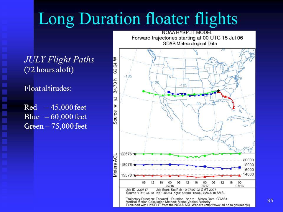 35 Long Duration floater flights JULY Flight Paths (72 hours aloft) Float altitudes: Red – 45,000 feet Blue – 60,000 feet Green – 75,000 feet