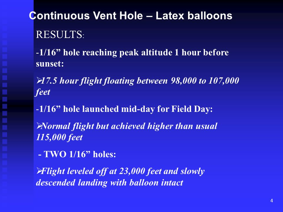 4 Continuous Vent Hole – Latex balloons RESULTS : -1/16 hole reaching peak altitude 1 hour before sunset: 17.5 hour flight floating between 98,000 to