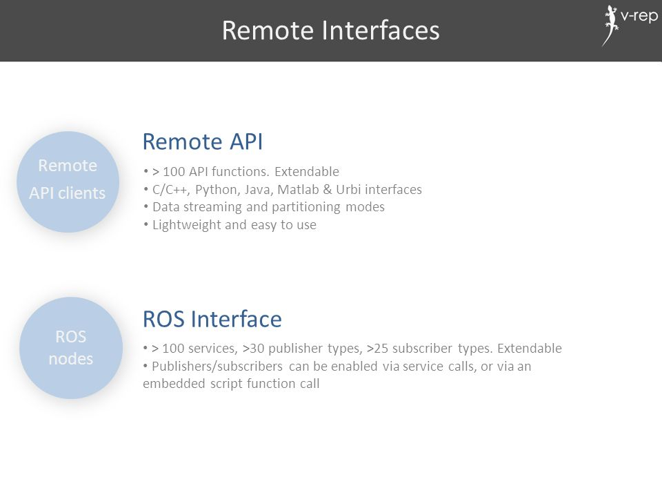 Remote Interfaces Remote API > 100 API functions. Extendable C/C++, Python, Java, Matlab & Urbi interfaces Data streaming and partitioning modes Light