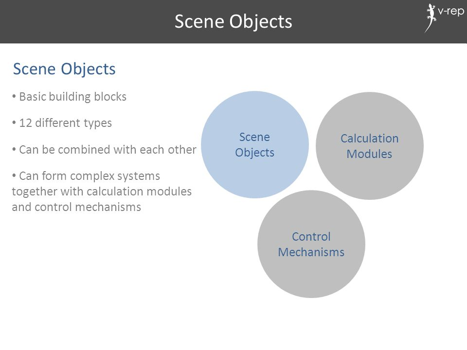 Scene Objects Calculation Modules Control Mechanisms Scene Objects Basic building blocks 12 different types Can be combined with each other Can form c
